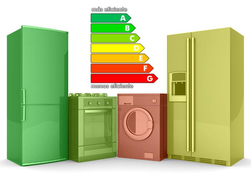 Consumo enegético